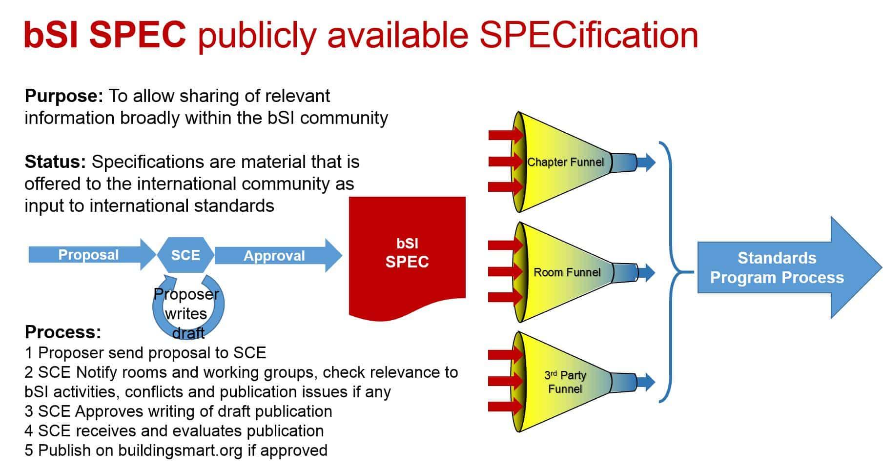 bSI-SPEC1_
